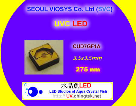 Technology - UVC deep UV LED ultraviolet light Handheld module/lamp - Industrial Pro. SVC Series (UVC 275nm) For Industrial Diagnostic & Inspection / Fluorescence check - UV.Chingtek.net