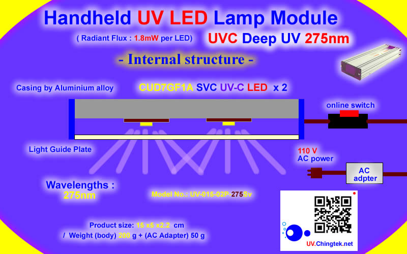 Internal Structure - UVC deep UV LED ultraviolet light Handheld module/lamp - Industrial Pro. SVC Series (UVC 275nm) For Industrial Diagnostic & Inspection / Fluorescence check - UV.Chingtek.net